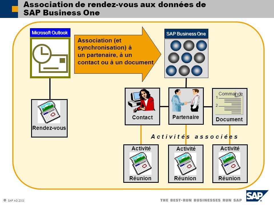 Association de rendez-vous aux données de SAP Business One