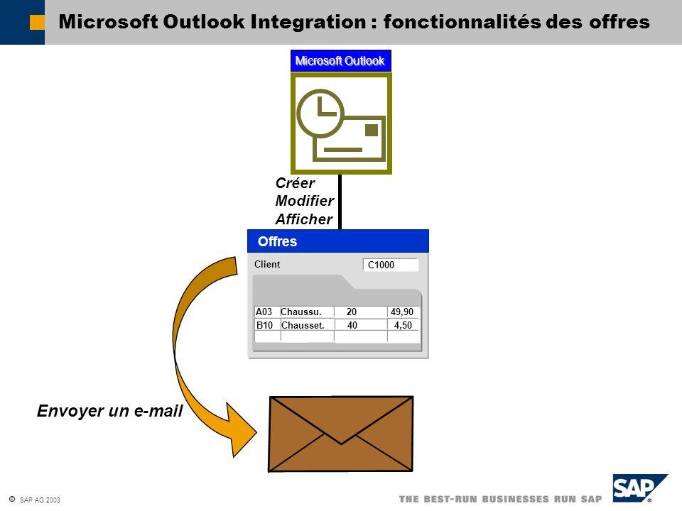 Microsoft Outlook Integration : fonctionnalités des offres