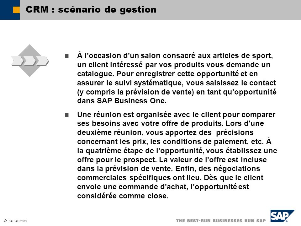 CRM : scénario de gestion