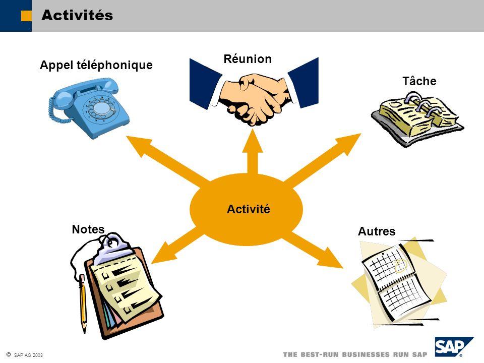 Activités Réunion Appel téléphonique Tâche Activité Notes Autres