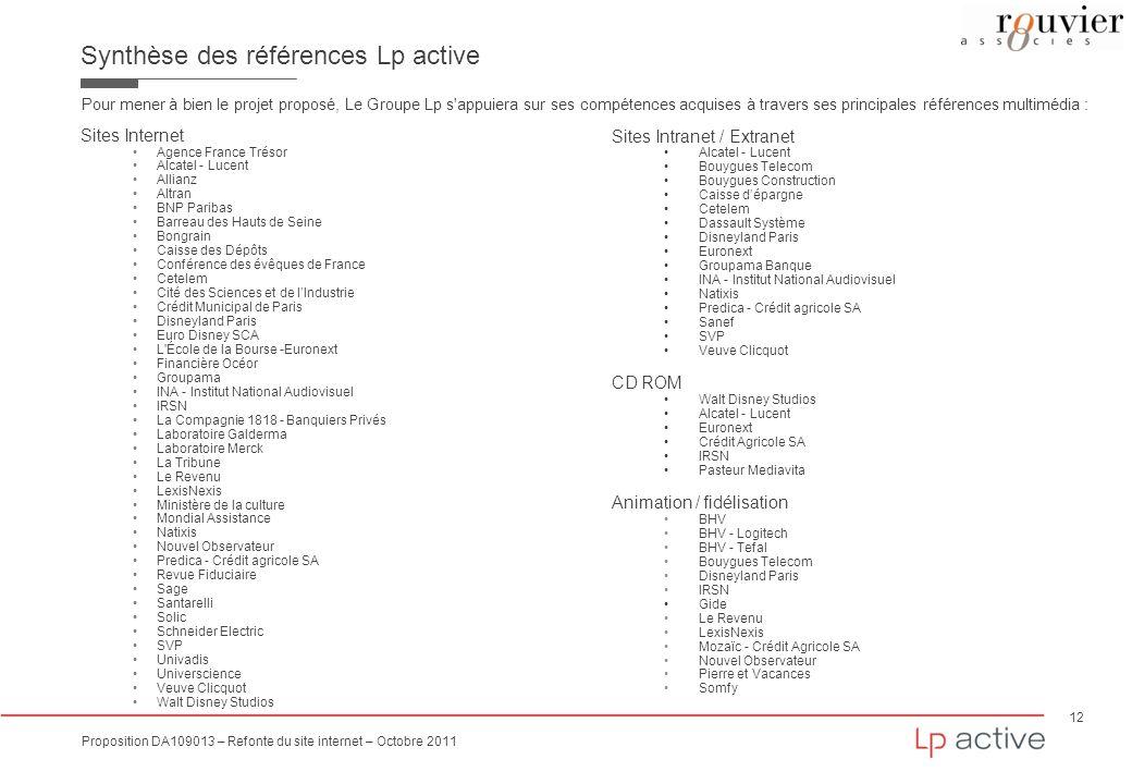 Synthèse des références Lp active