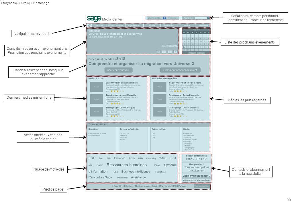 30 Création du compte personnel / identification + moteur de recherche