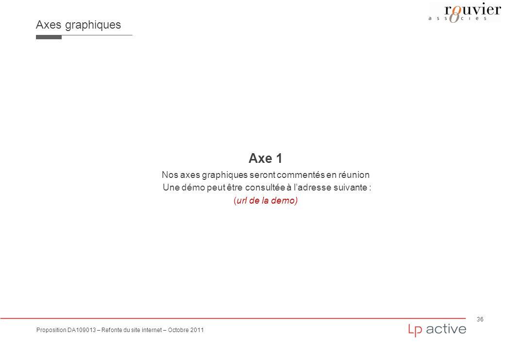 Axes graphiques Axe 1. Nos axes graphiques seront commentés en réunion Une démo peut être consultée à l'adresse suivante : (url de la demo)