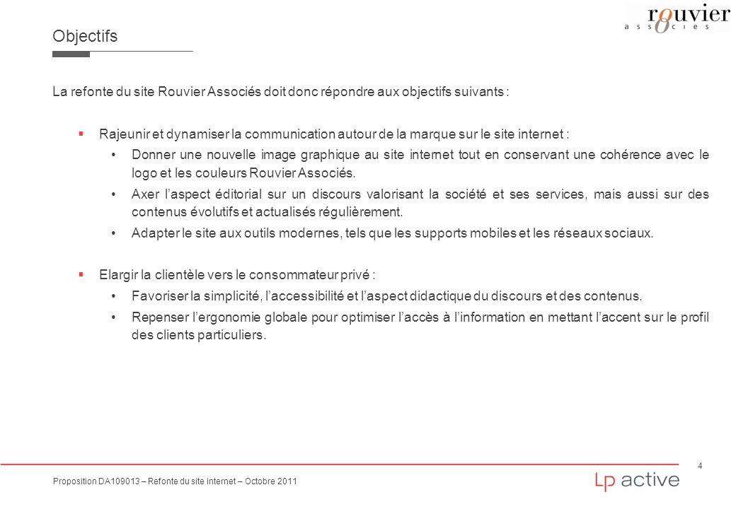 Objectifs La refonte du site Rouvier Associés doit donc répondre aux objectifs suivants :