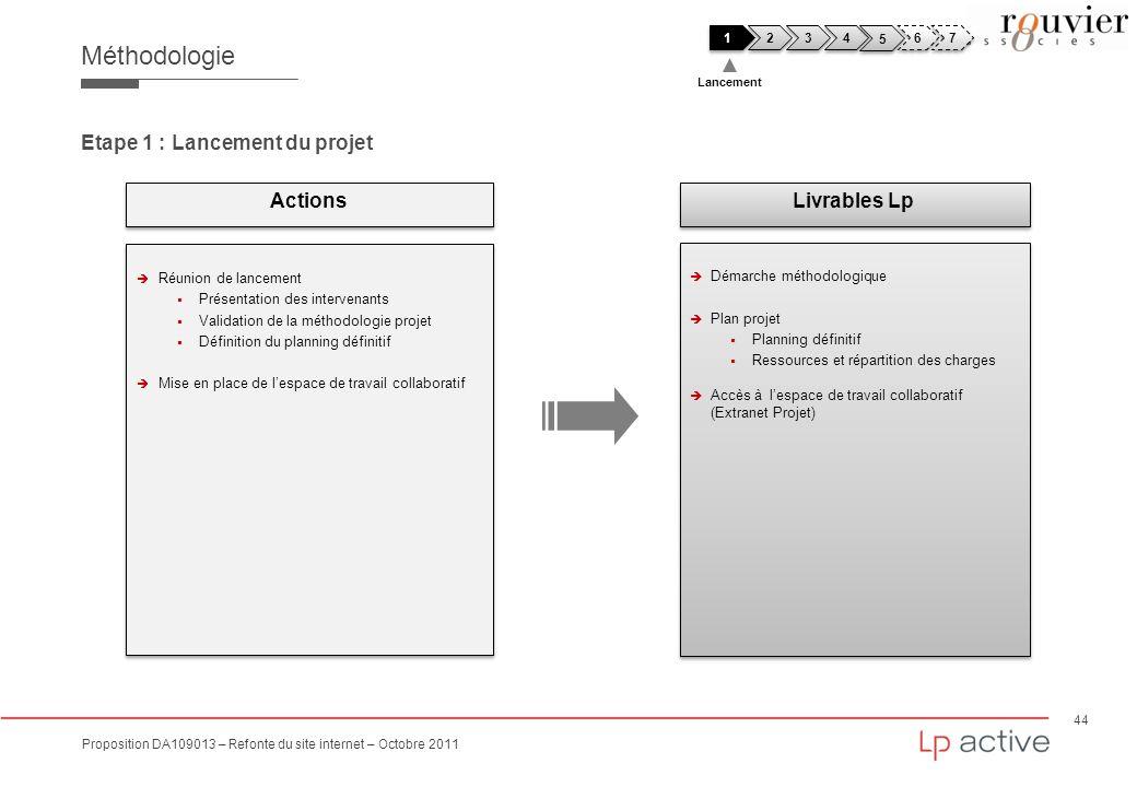 Méthodologie Etape 1 : Lancement du projet Actions Livrables Lp