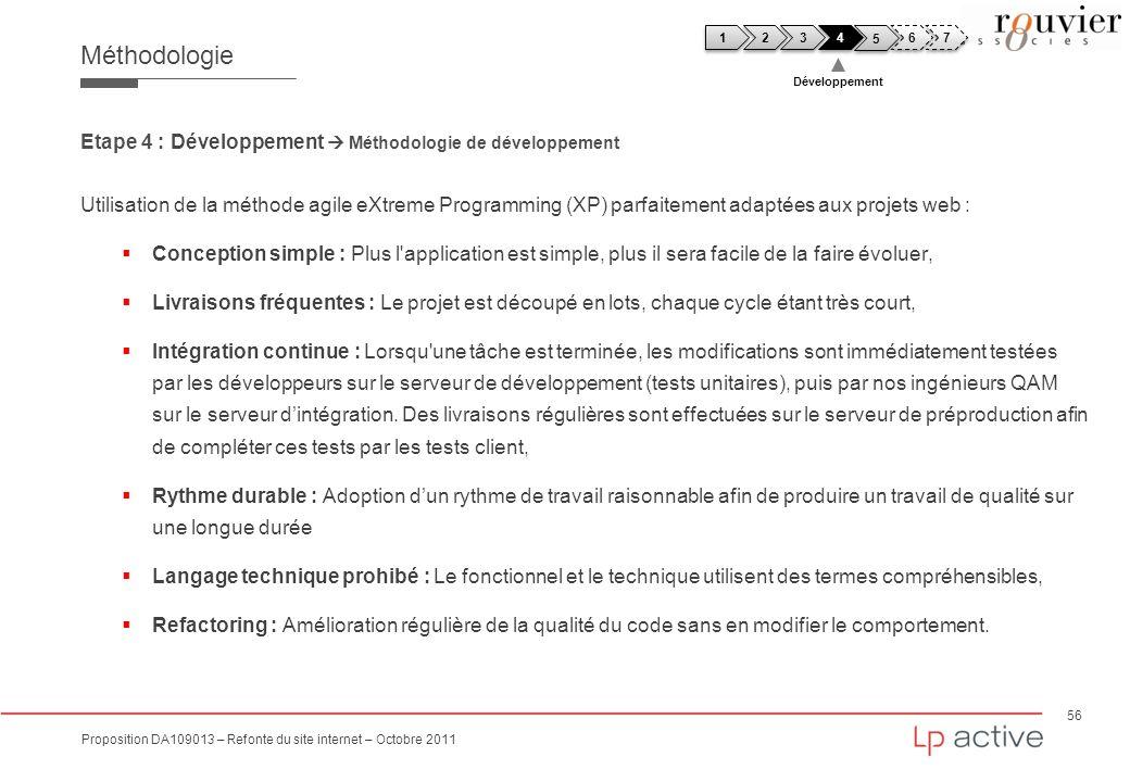 Méthodologie Etape 4 : Développement  Méthodologie de développement