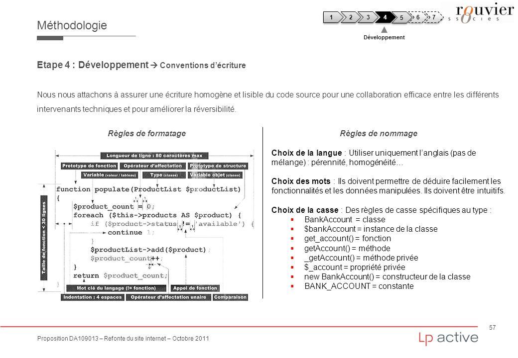 Méthodologie Etape 4 : Développement  Conventions d'écriture