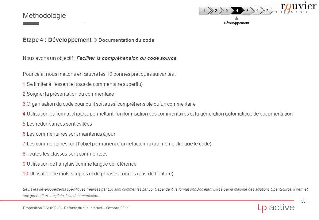 Méthodologie Etape 4 : Développement  Documentation du code