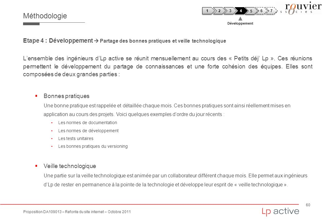 Méthodologie 1. 2. 3. 4. 5. 6. 7. Développement. Etape 4 : Développement  Partage des bonnes pratiques et veille technologique.