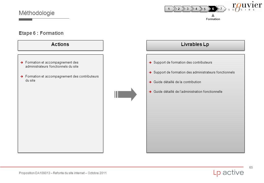 Méthodologie Etape 6 : Formation Actions Livrables Lp