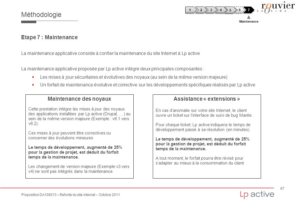 Maintenance des noyaux Assistance « extensions »