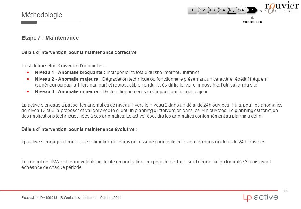 Méthodologie Etape 7 : Maintenance