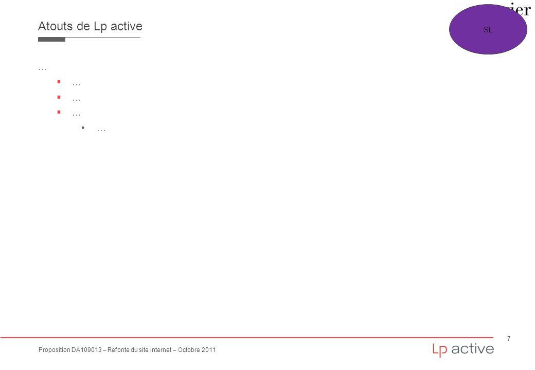 SL Atouts de Lp active …