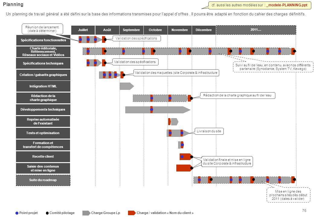 Planning cf. aussi les autres modèles sur : _modele-PLANNING.ppt.