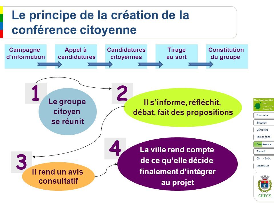 Candidatures citoyennes