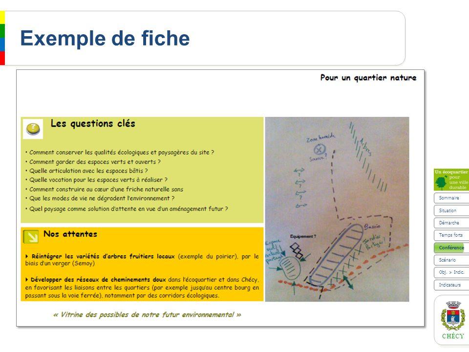 Exemple de fiche Sommaire Situation Démarche Temps forts Conférence