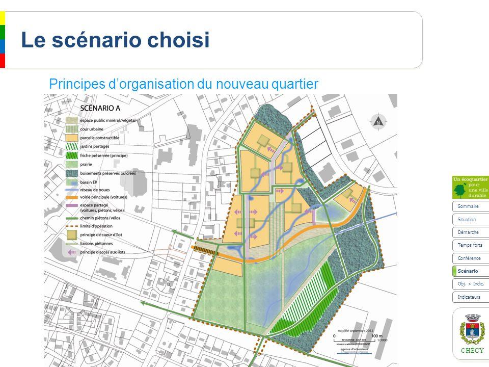 Le scénario choisi Principes d'organisation du nouveau quartier