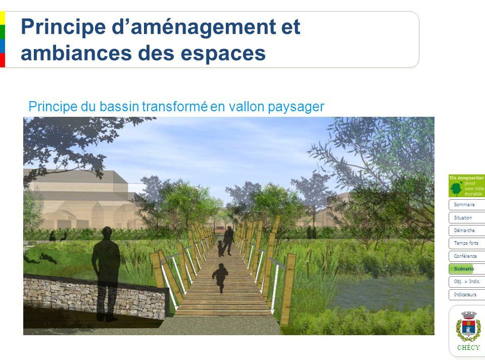 Principe d'aménagement et ambiances des espaces