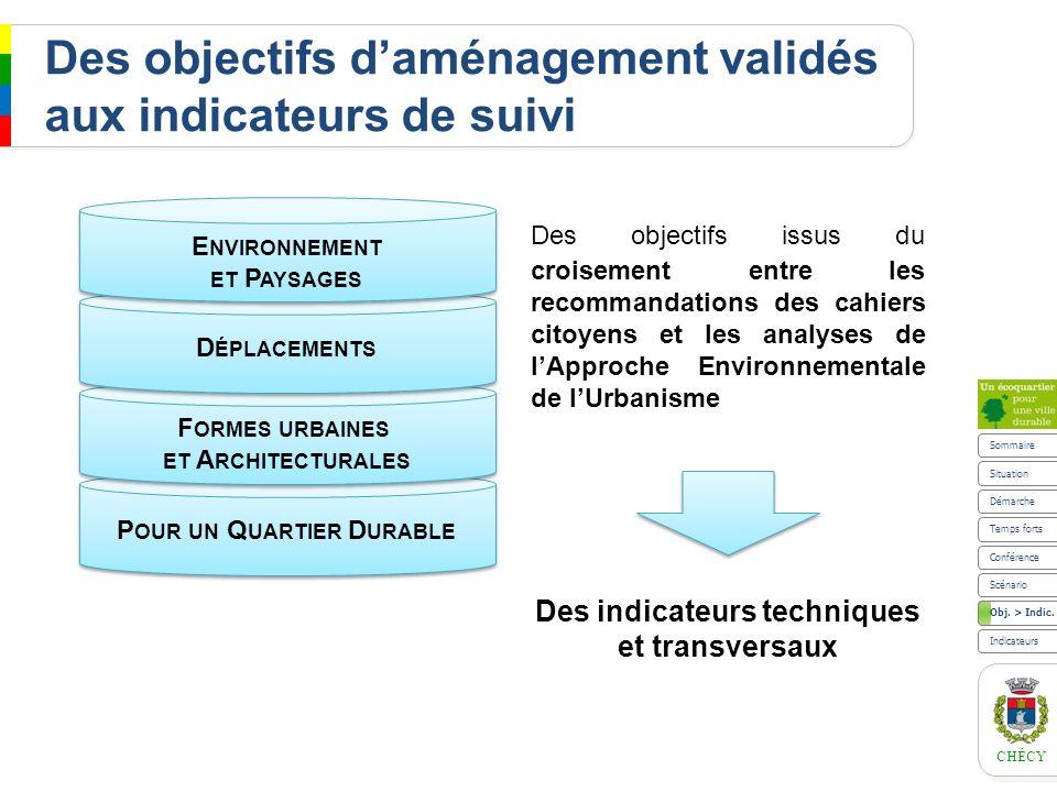 Des objectifs d'aménagement validés aux indicateurs de suivi