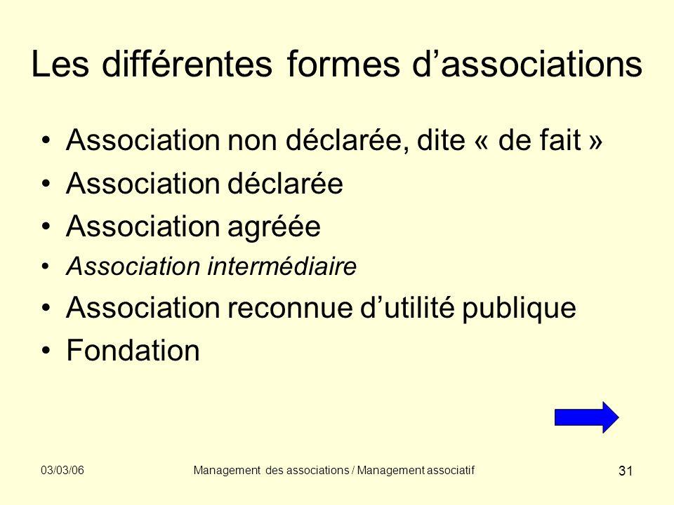 Les différentes formes d'associations