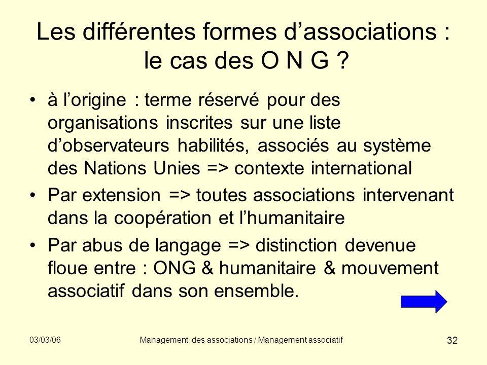 Les différentes formes d'associations : le cas des O N G