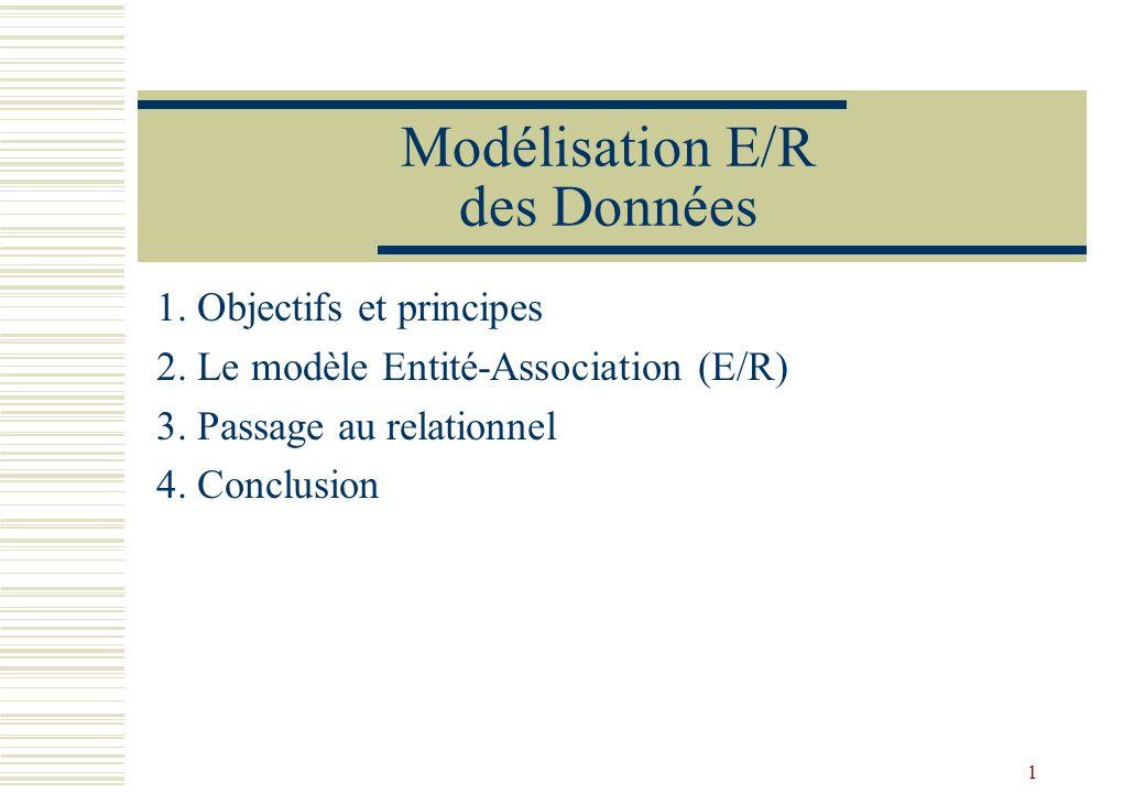 Modélisation E/R des Données
