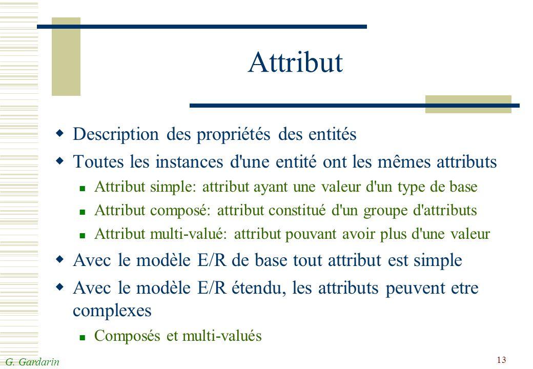 Attribut Description des propriétés des entités