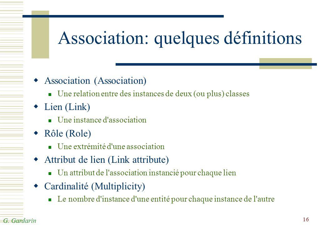 Association: quelques définitions