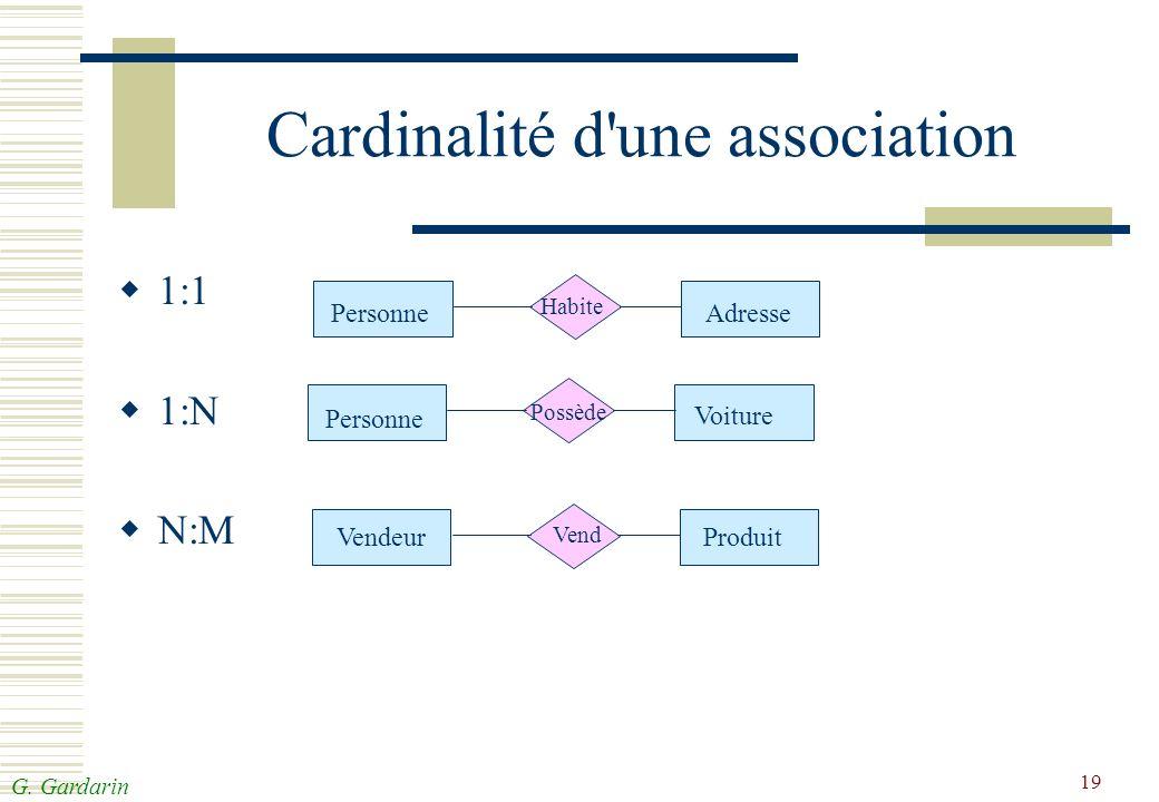 Cardinalité d une association