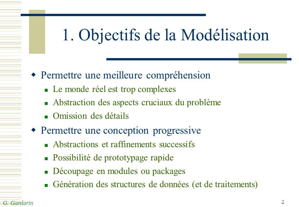 1. Objectifs de la Modélisation