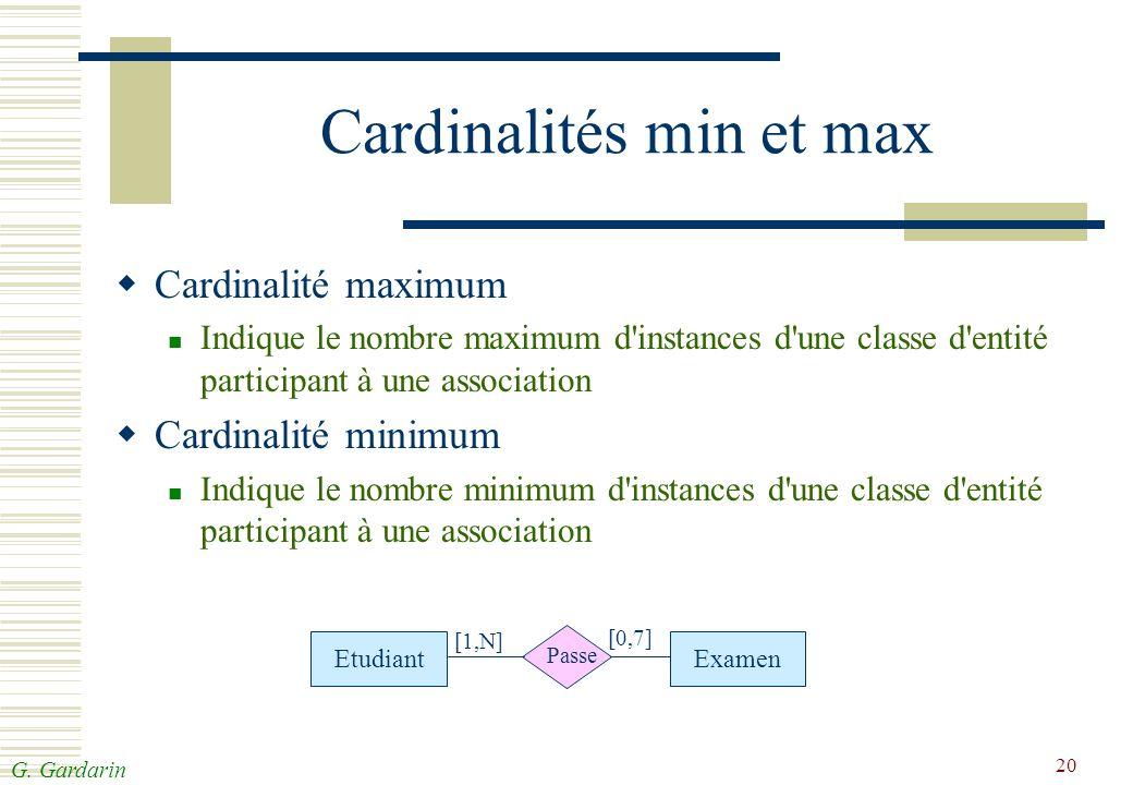 Cardinalités min et max