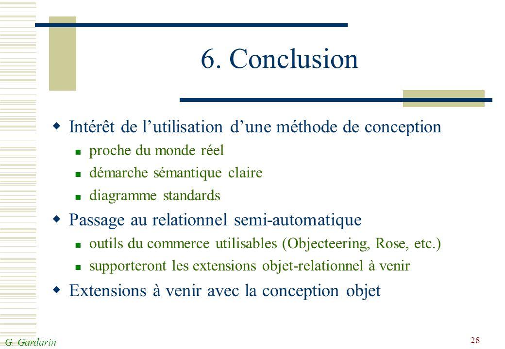 6. Conclusion Intérêt de l'utilisation d'une méthode de conception