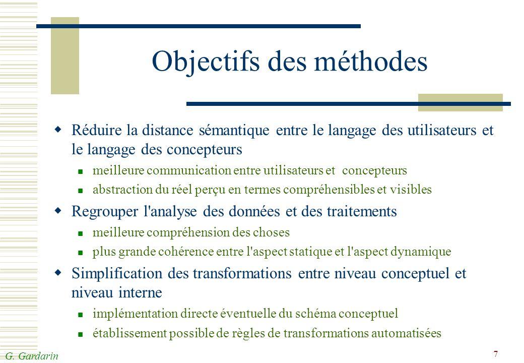 Objectifs des méthodes