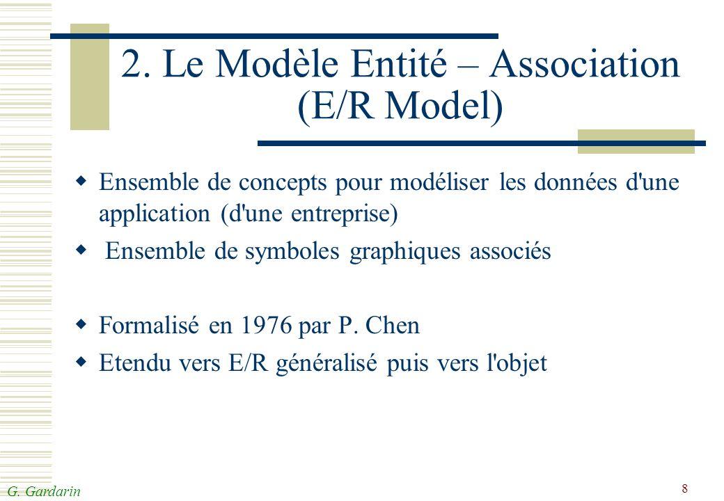 2. Le Modèle Entité – Association (E/R Model)