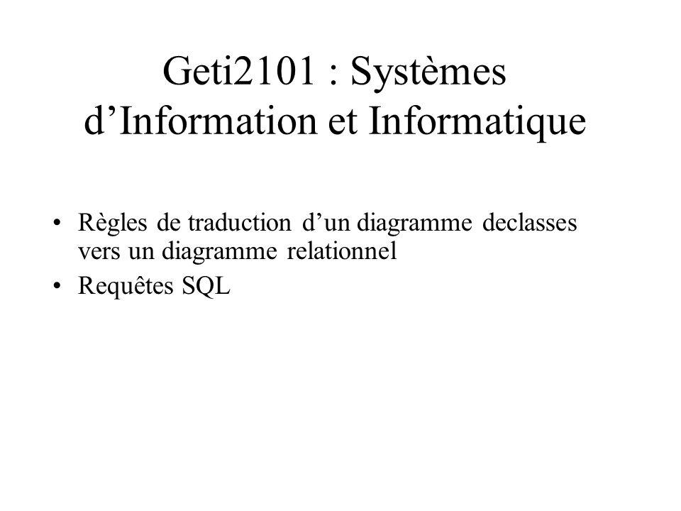 Geti2101 : Systèmes d'Information et Informatique