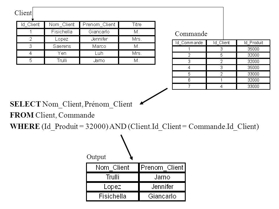SELECT Nom_Client, Prénom_Client FROM Client, Commande