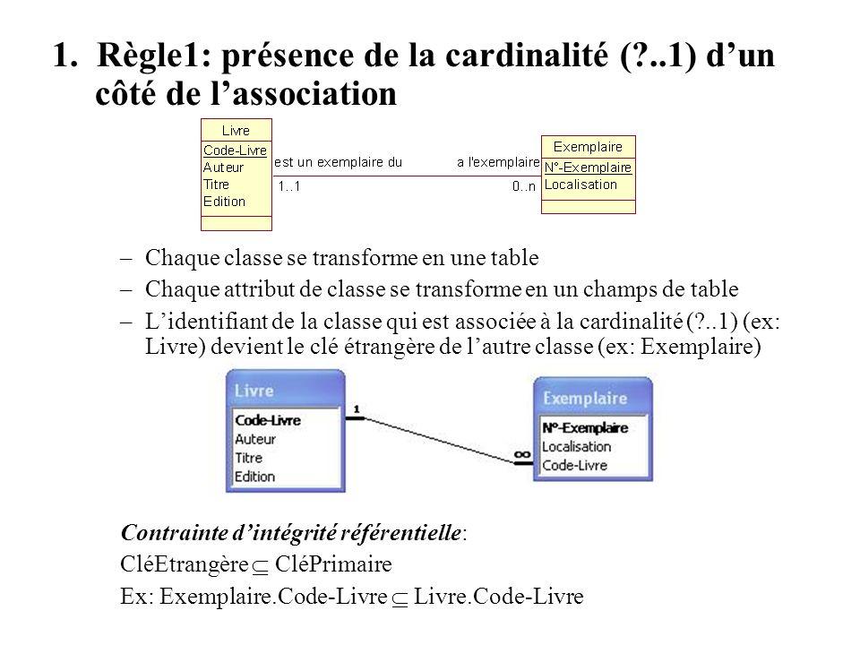 1. Règle1: présence de la cardinalité ( ..1) d'un côté de l'association
