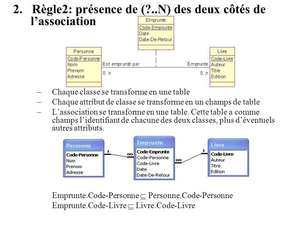 2. Règle2: présence de ( ..N) des deux côtés de l'association