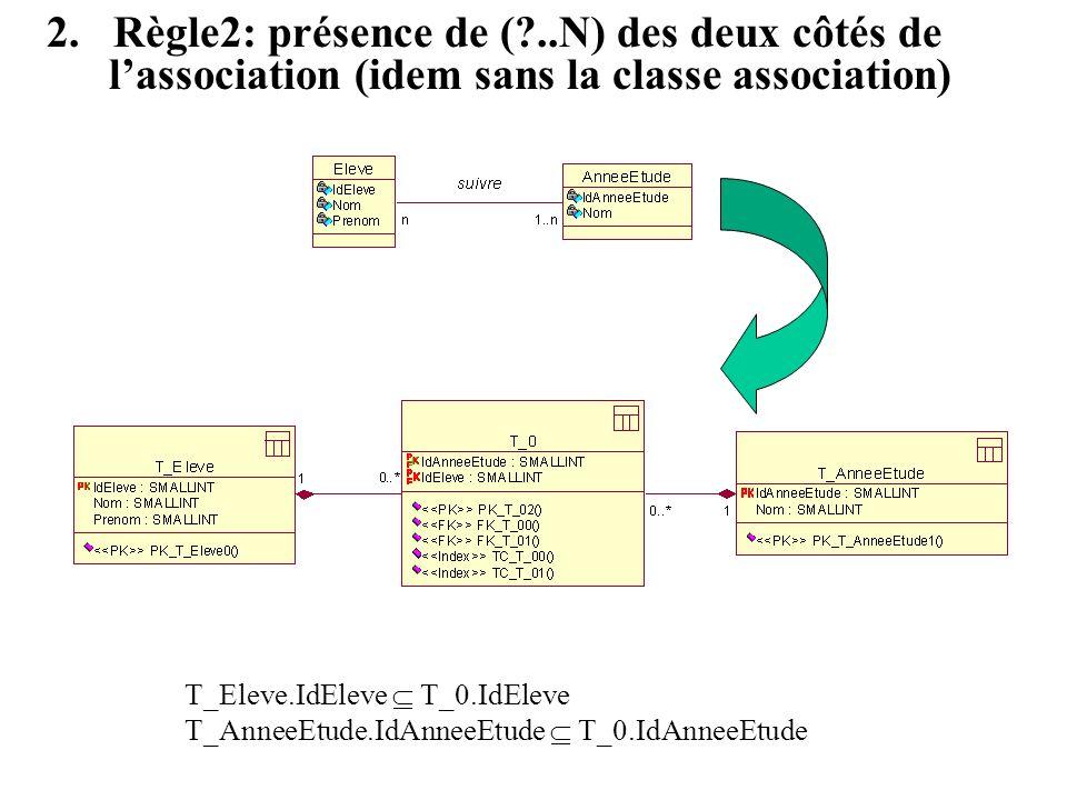 2. Règle2: présence de ( ..N) des deux côtés de l'association (idem sans la classe association)