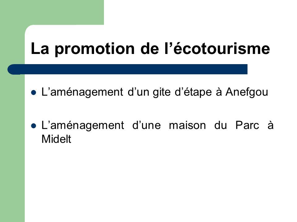 La promotion de l'écotourisme