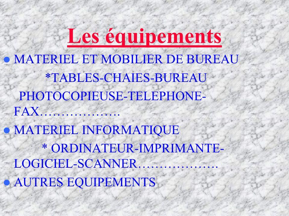 Les équipements MATERIEL ET MOBILIER DE BUREAU *TABLES-CHAIES-BUREAU