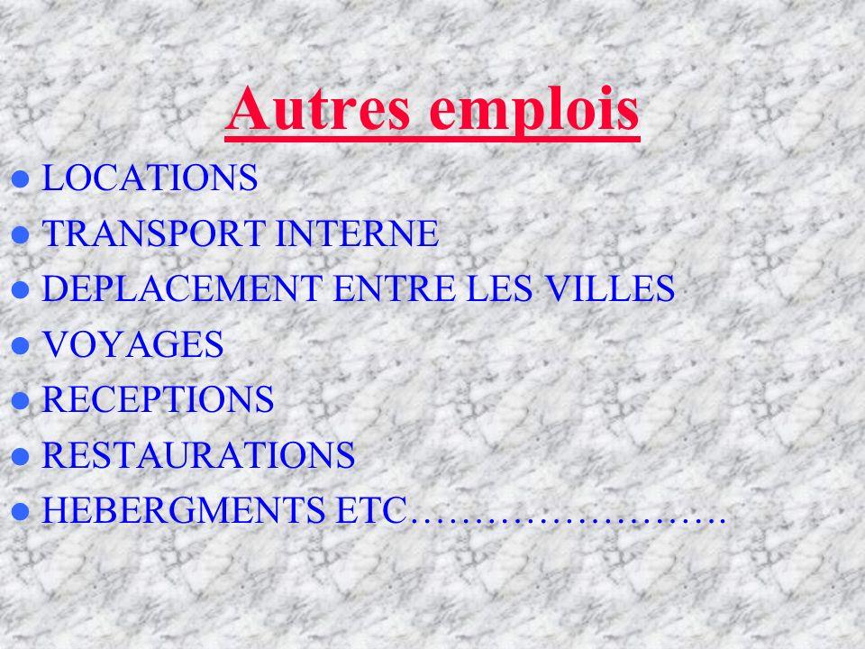 Autres emplois LOCATIONS TRANSPORT INTERNE