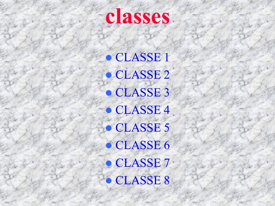 classes CLASSE 1 CLASSE 2 CLASSE 3 CLASSE 4 CLASSE 5 CLASSE 6 CLASSE 7