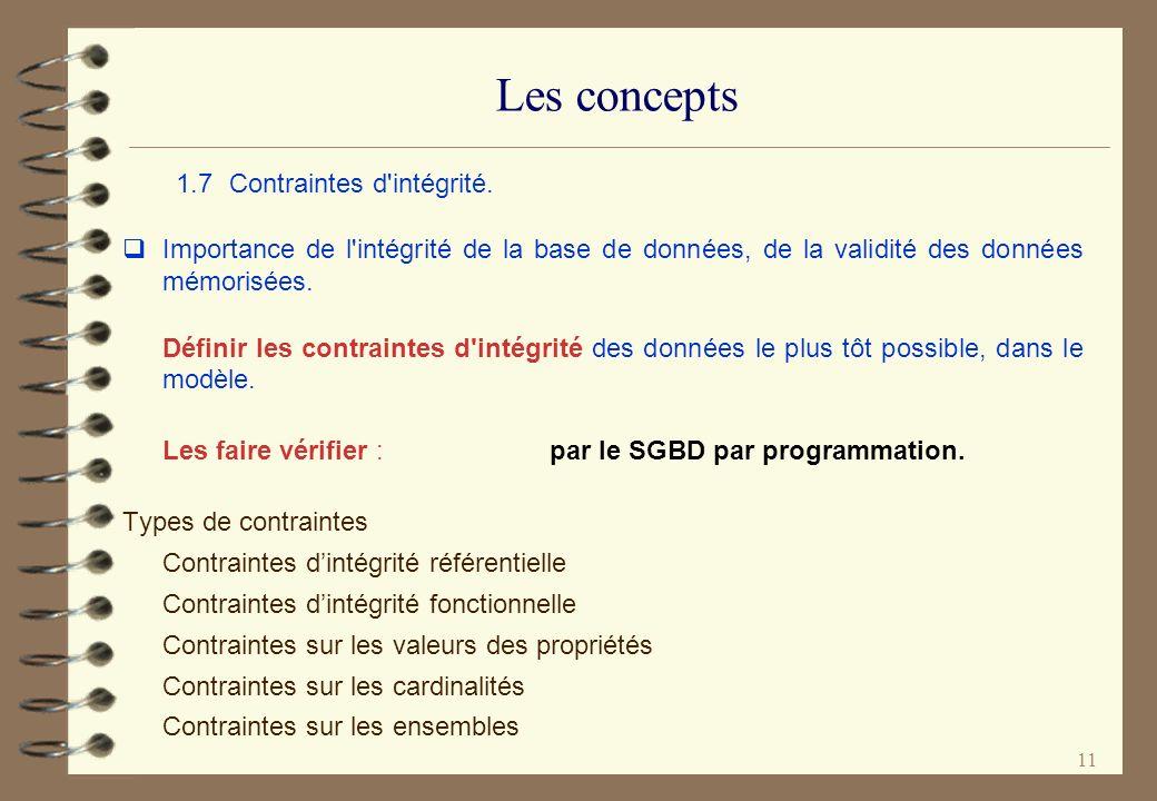 Les concepts 1.7 Contraintes d intégrité.