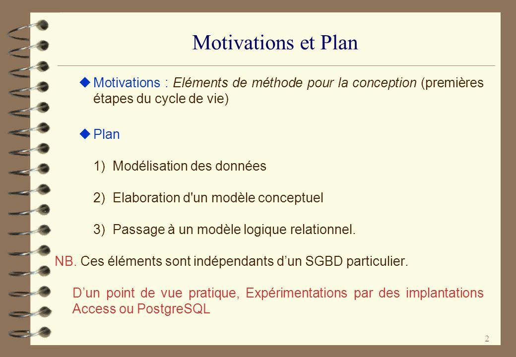 Motivations et Plan u Motivations : Eléments de méthode pour la conception (premières étapes du cycle de vie)