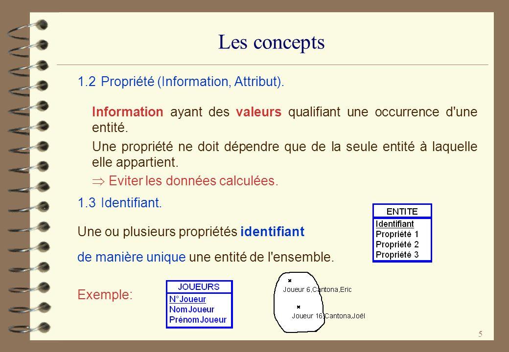 Les concepts 1.2 Propriété (Information, Attribut).