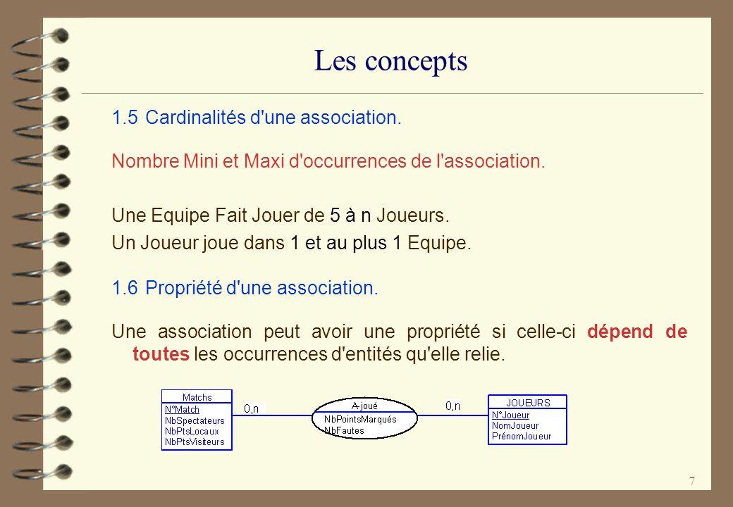 Les concepts 1.5 Cardinalités d une association.