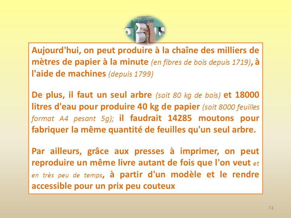 Aujourd hui, on peut produire à la chaîne des milliers de mètres de papier à la minute (en fibres de bois depuis 1719), à l aide de machines (depuis 1799)