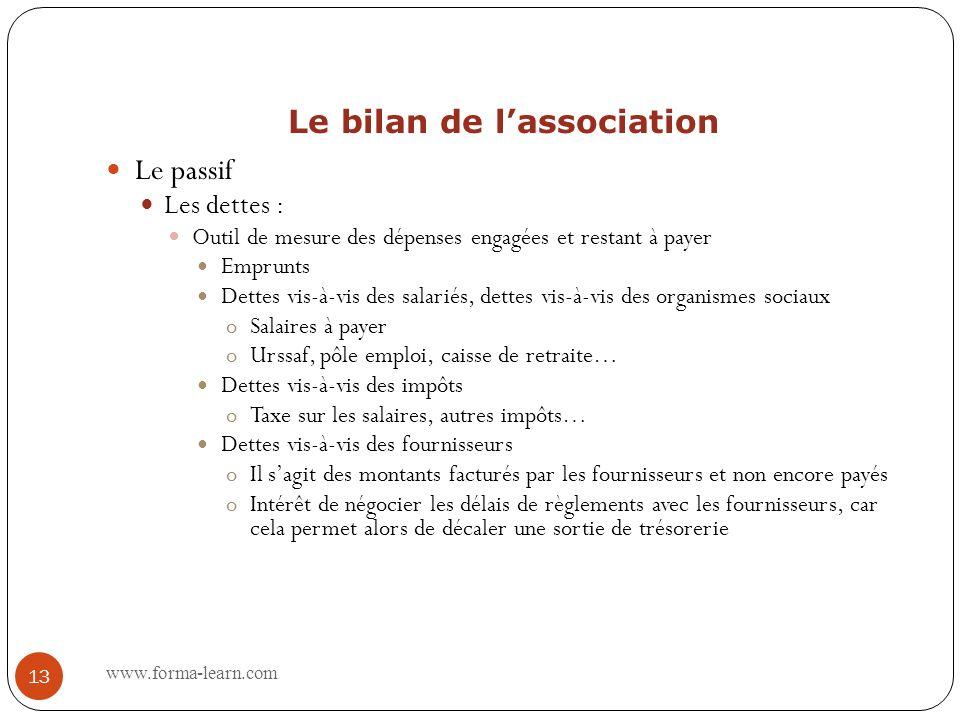 Le bilan de l'association
