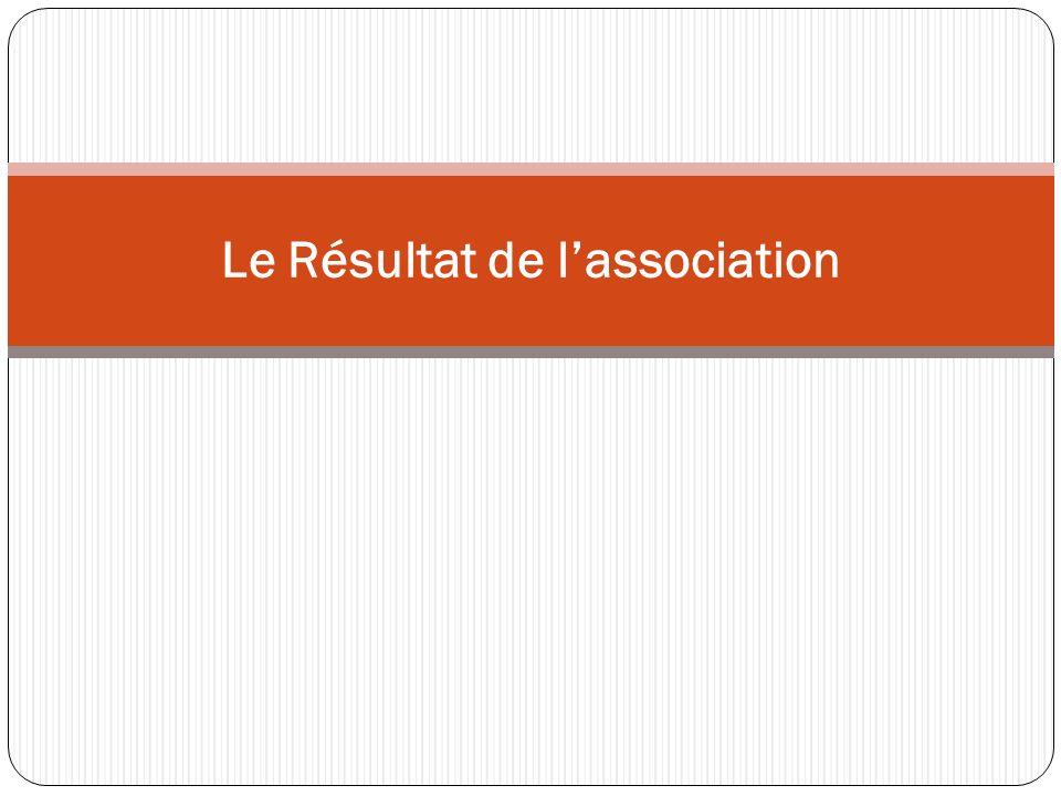 Le Résultat de l'association